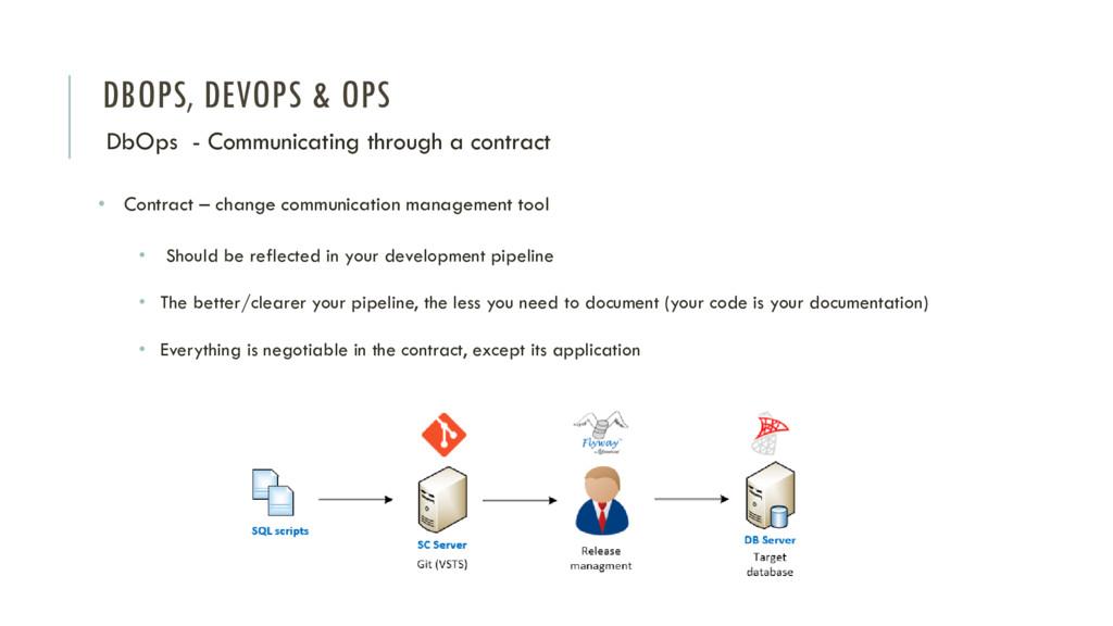 DBOPS, DEVOPS & OPS DbOps - Communicating throu...