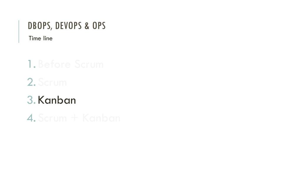 DBOPS, DEVOPS & OPS 1.Before Scrum 2.Scrum 3.Ka...