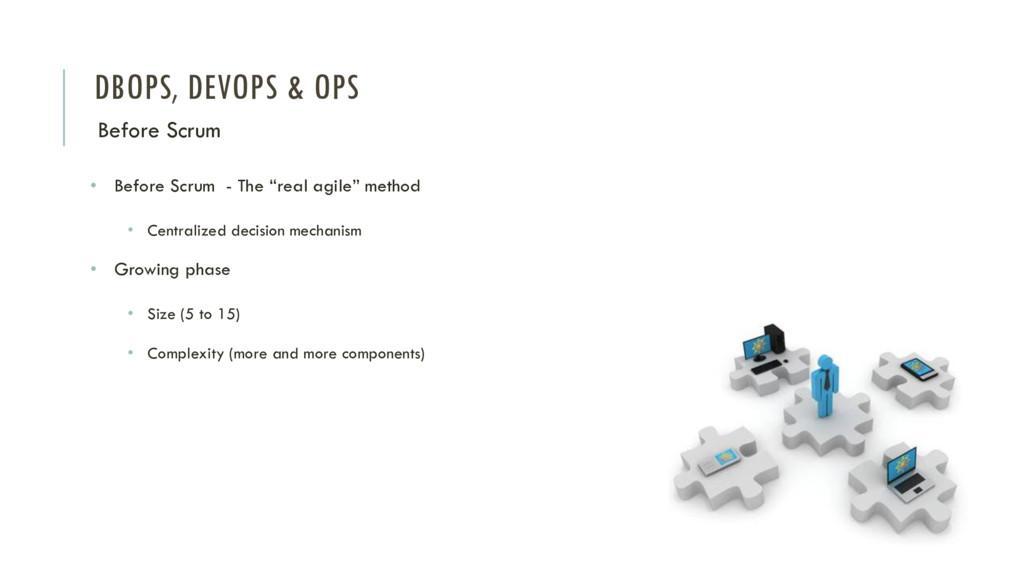 DBOPS, DEVOPS & OPS Before Scrum • Before Scrum...