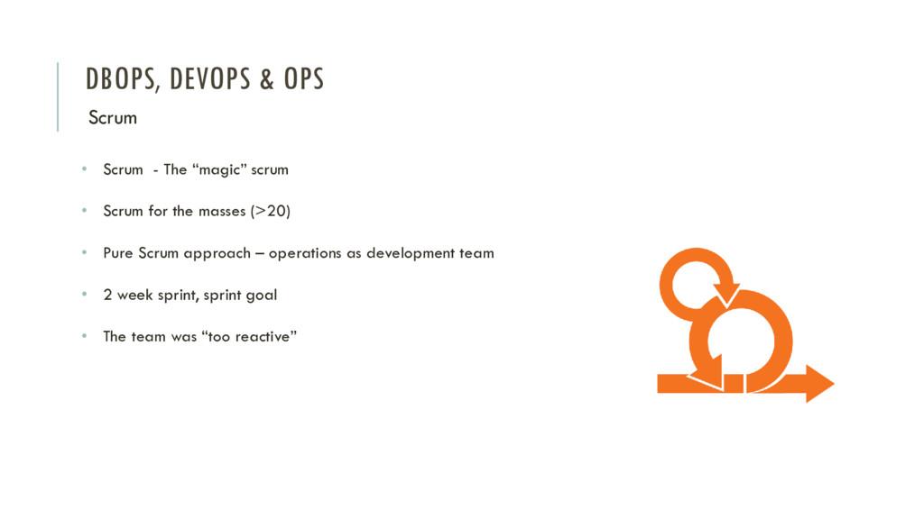 """DBOPS, DEVOPS & OPS Scrum • Scrum - The """"magic""""..."""