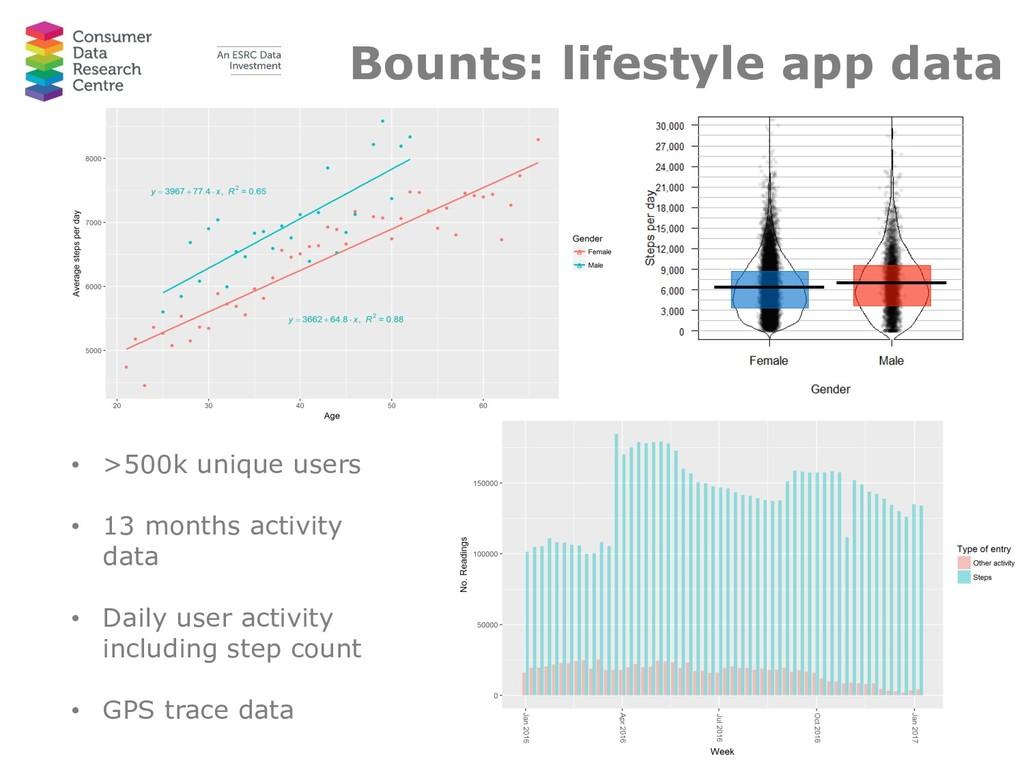 • >500k unique users • 13 months activity data ...