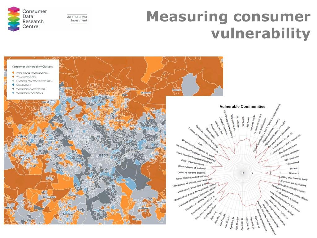 Measuring consumer vulnerability