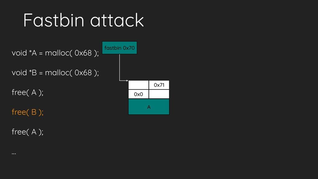 Fastbin attack void *A = malloc( 0x68 ); void *...