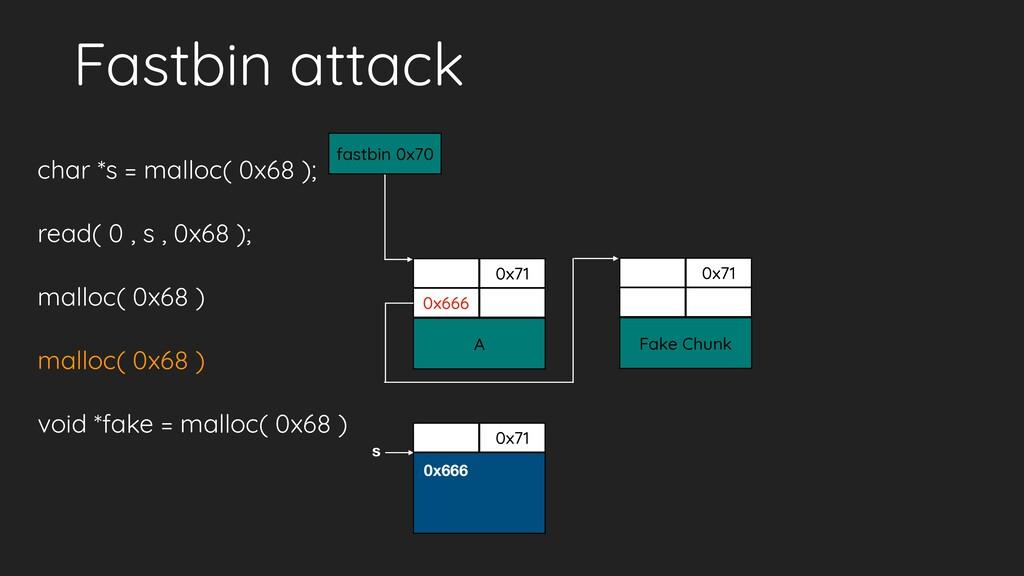 Fastbin attack char *s = malloc( 0x68 ); read( ...