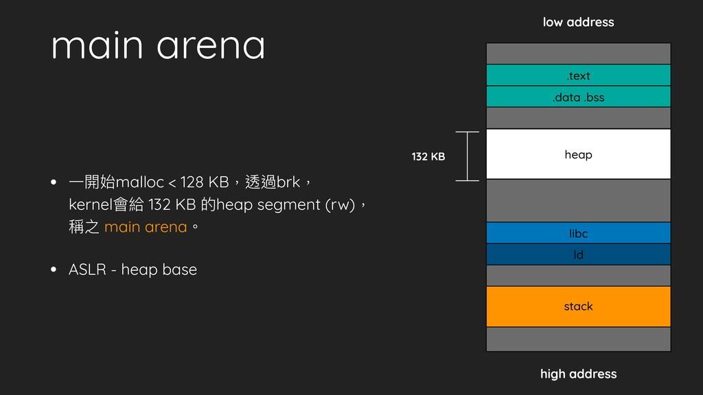 main arena • ⼀開始malloc < 128 KB,透過brk, kernel會給...