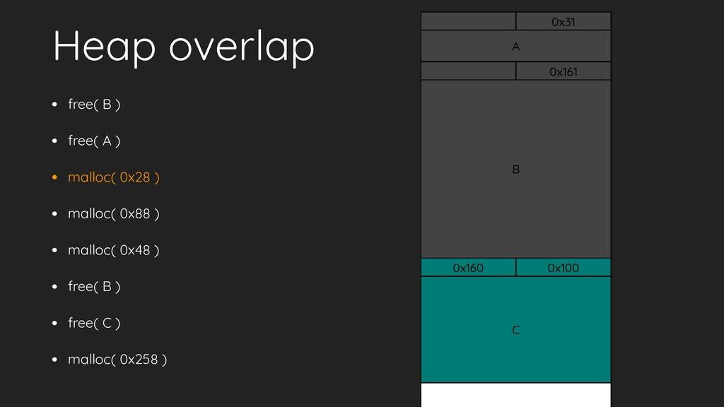 Heap overlap • free( B ) • free( A ) • malloc( ...