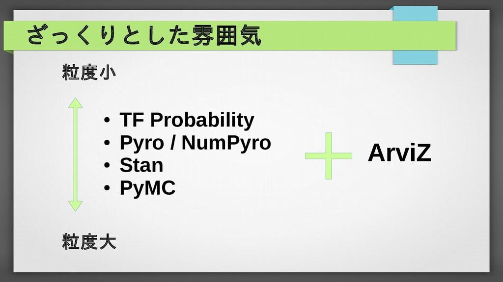 ざっくりとした雰囲気 ArviZ 粒度小 粒度大 ● TF Probability ● Pyr...