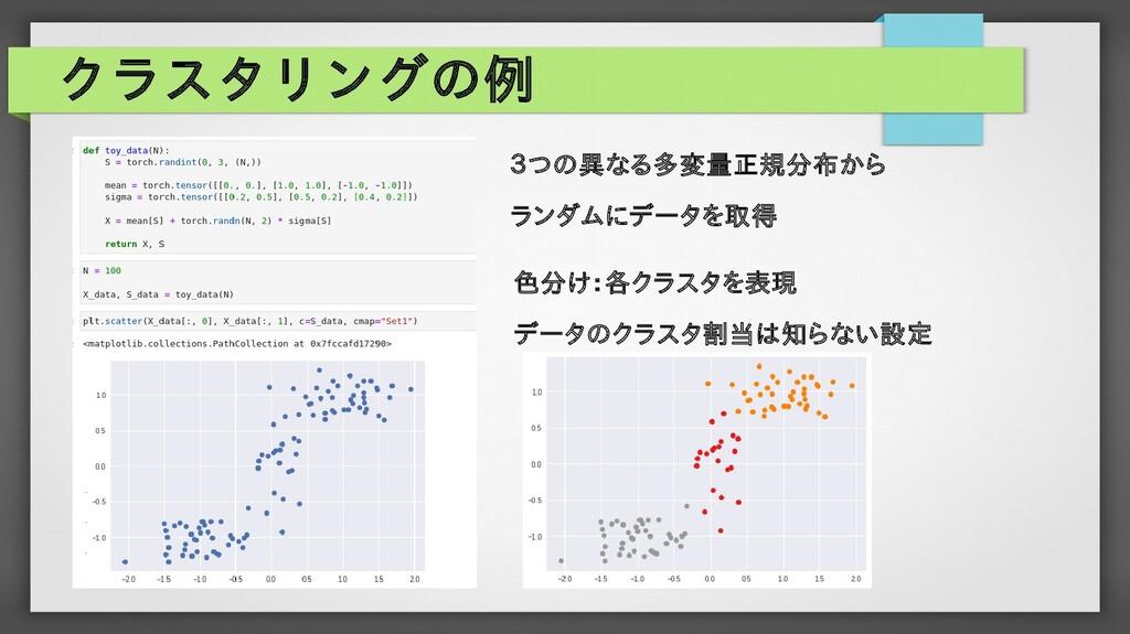 クラスタリングの例 3つの異なる多変量正規分布から ランダムにデータを取得 色分け:各クラスタ...
