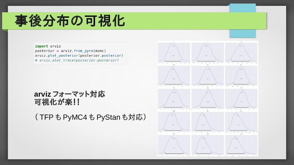 事後分布の可視化 arviz フォーマット対応 可視化が楽!! ( TFP も PyMC4 も...