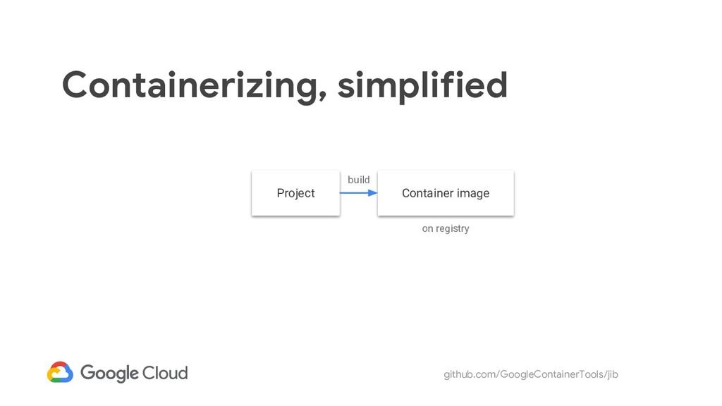 github.com/GoogleContainerTools/jib Containeriz...