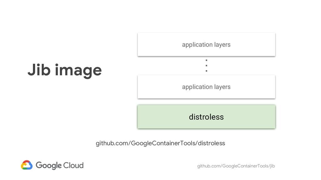 github.com/GoogleContainerTools/jib distroless ...