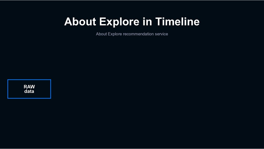 About Explore in Timeline About Explore recomme...