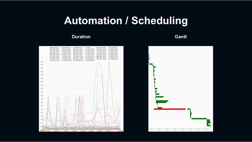 Automation / Scheduling Duration Gantt