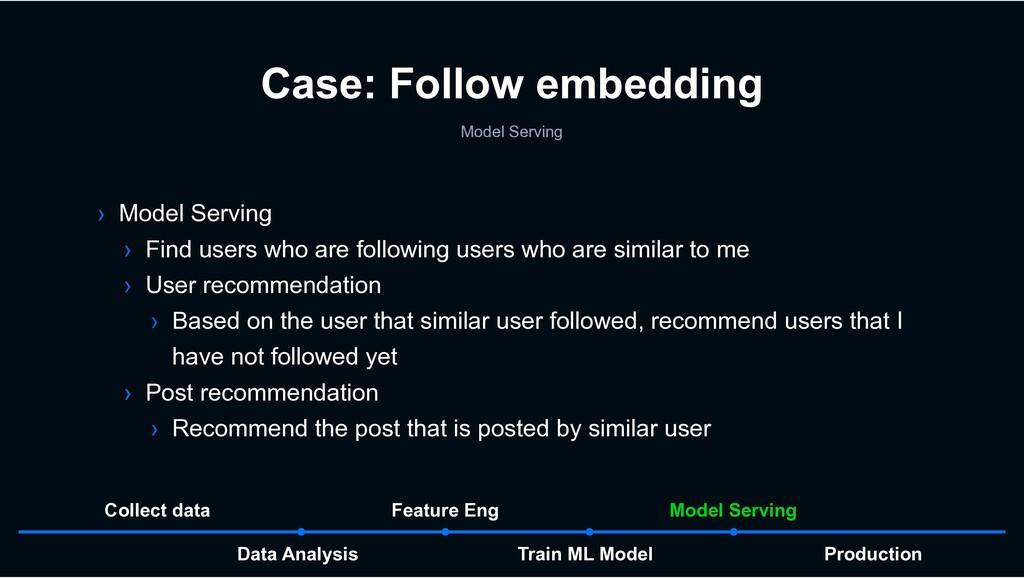Case: Follow embedding Model Serving › Model Se...