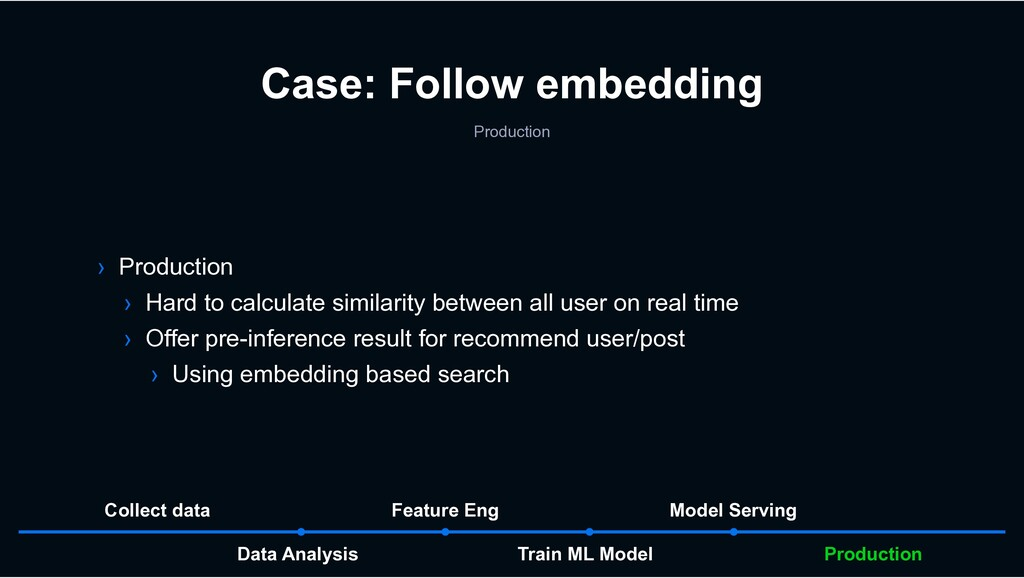 Case: Follow embedding Production › Production ...