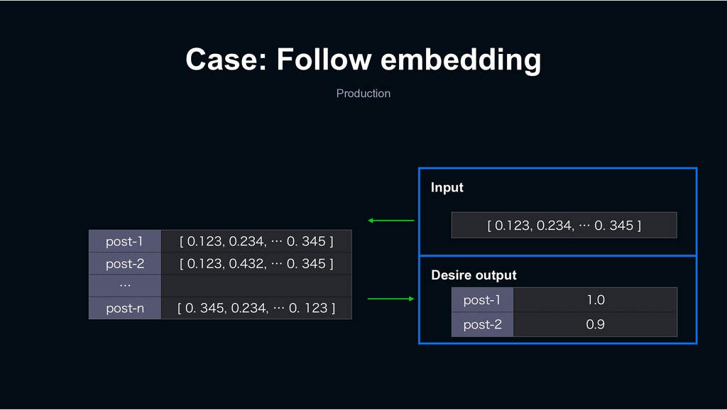 Input Desire output QPTU <ʜ...
