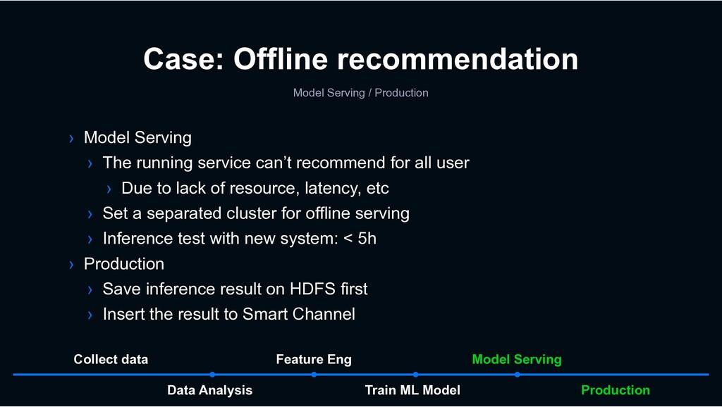 Case: Offline recommendation Model Serving / Pr...