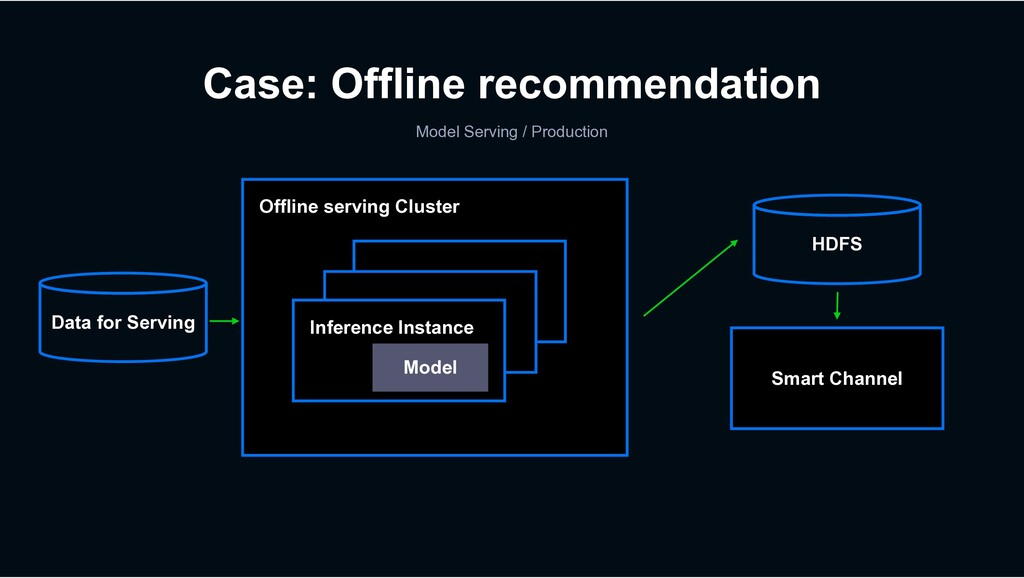 Offline serving Cluster Inference Instance Case...