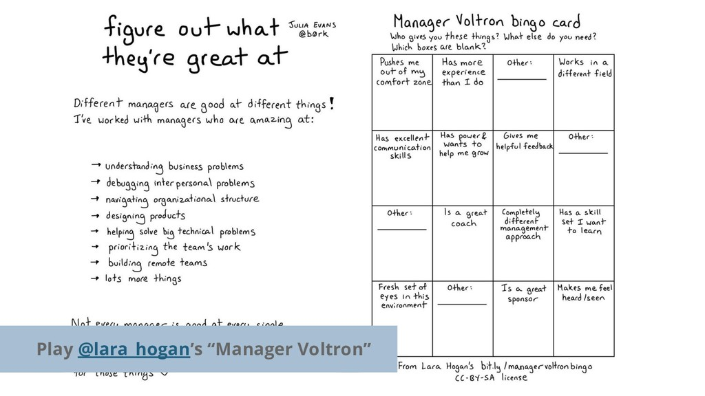 "Play @lara_hogan's ""Manager Voltron"""