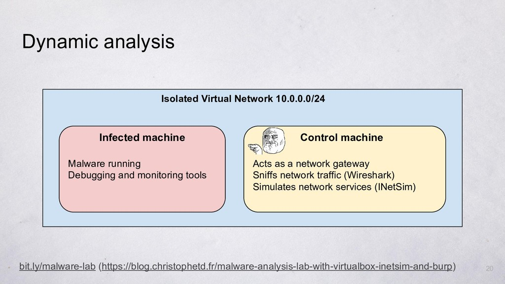 Dynamic analysis 20 Acts as a network gateway S...