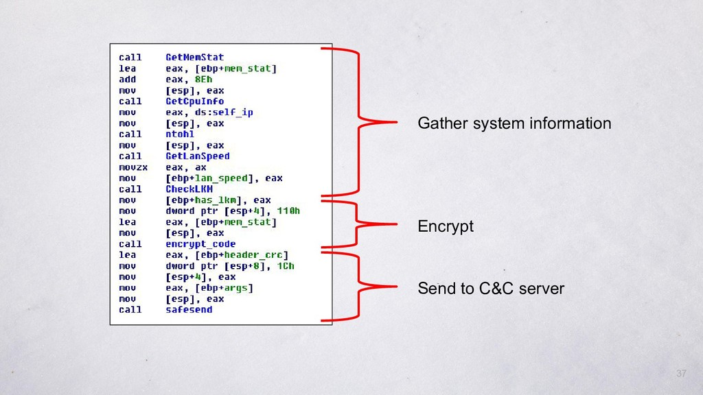 37 Gather system information Encrypt Send to C&...