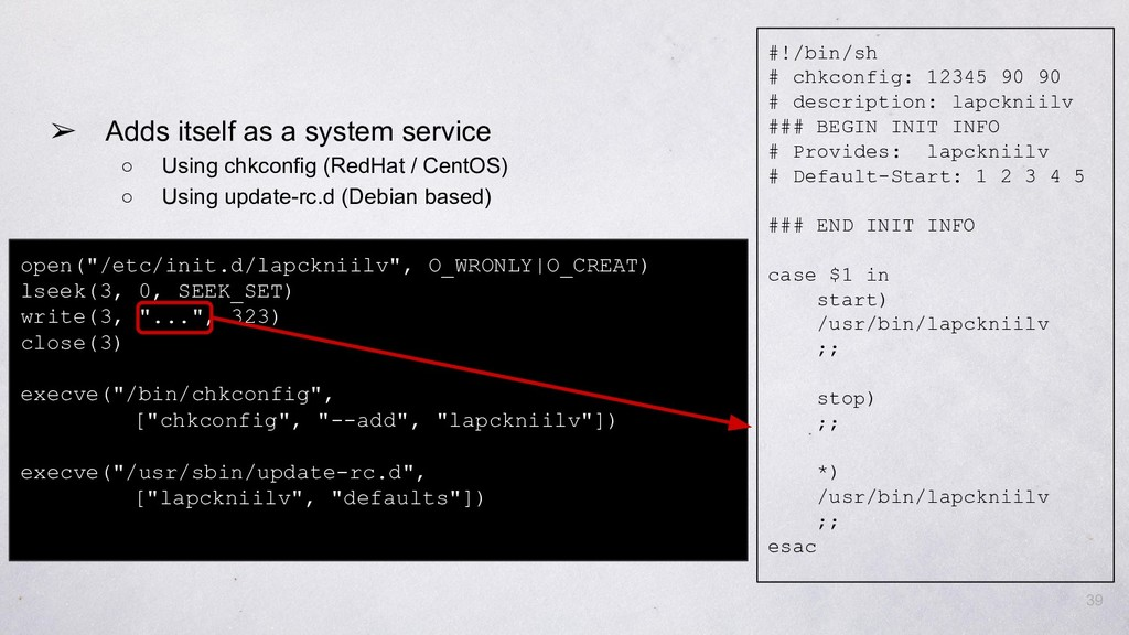 ➢ Adds itself as a system service ○ Using chkco...