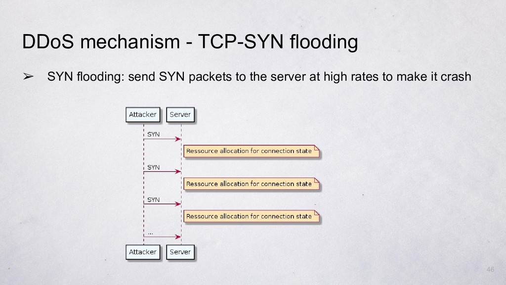 ➢ SYN flooding: send SYN packets to the server ...