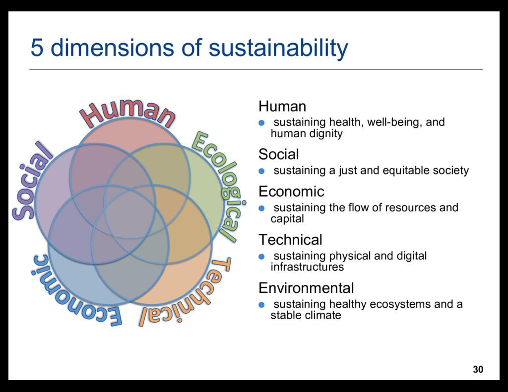30 5 dimensions of sustainability Human ● susta...
