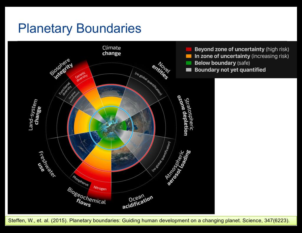 32 Steffen, W., et. al. (2015). Planetary bound...