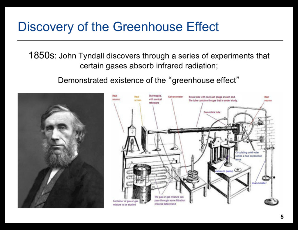 5 Discovery of the Greenhouse Effect 1850s: Joh...