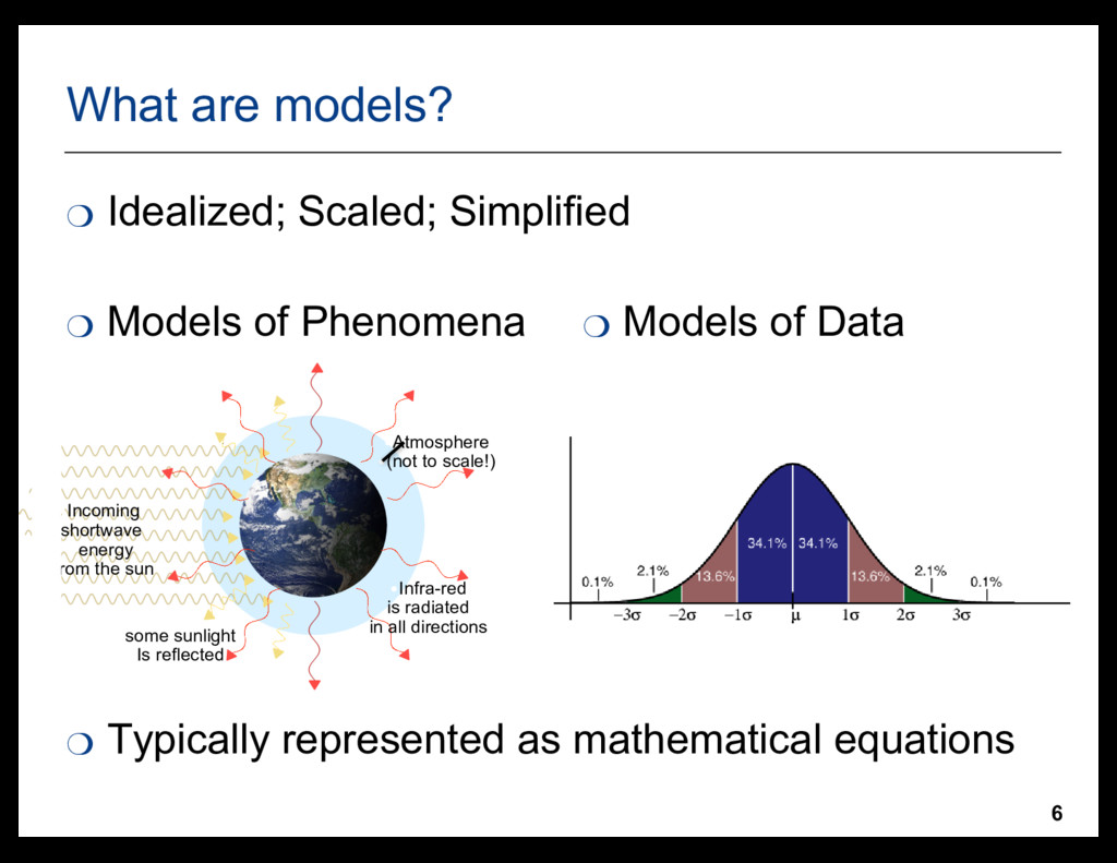 6 What are models? ❍ Models of Phenomena ❍ Mode...