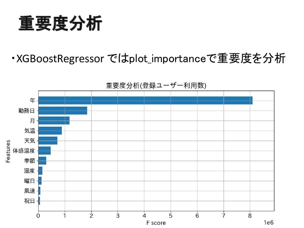 重要度分析 ・XGBoostRegressor ではplot_importanceで重要度を分析