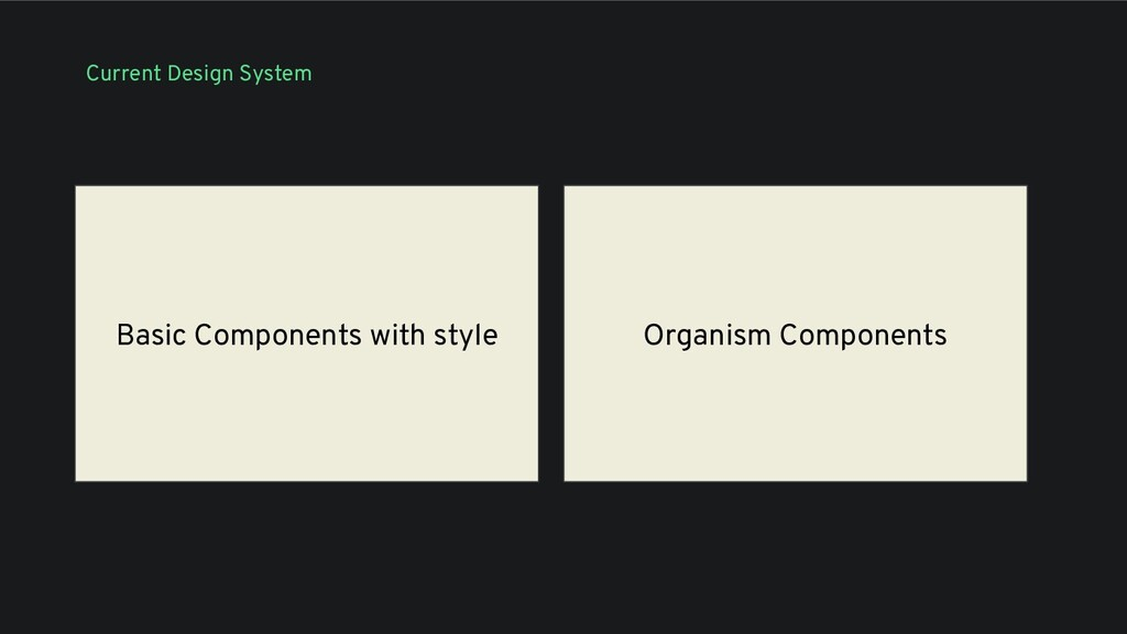 Current Design System Basic Components with sty...