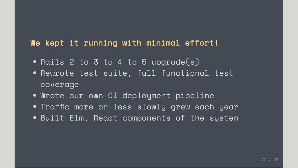 We kept it running with minimal effort! Rails 2...