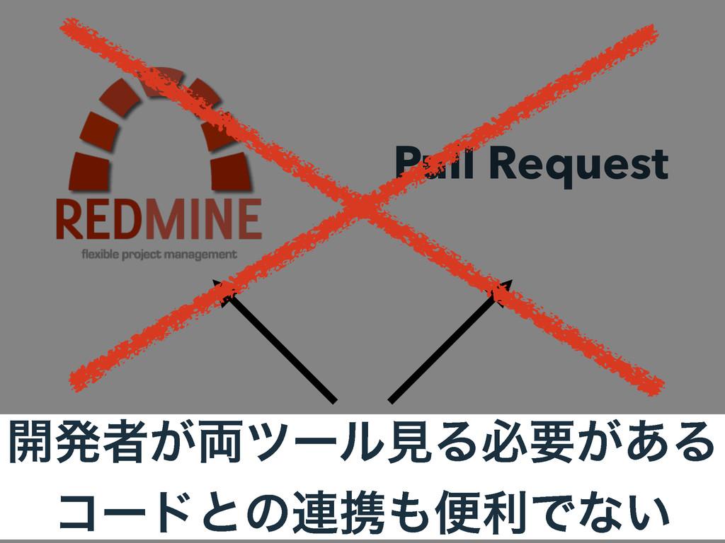 Pull Request ։ൃऀ͕྆πʔϧݟΔඞཁ͕͋Δ ίʔυͱͷ࿈ܞศརͰͳ͍