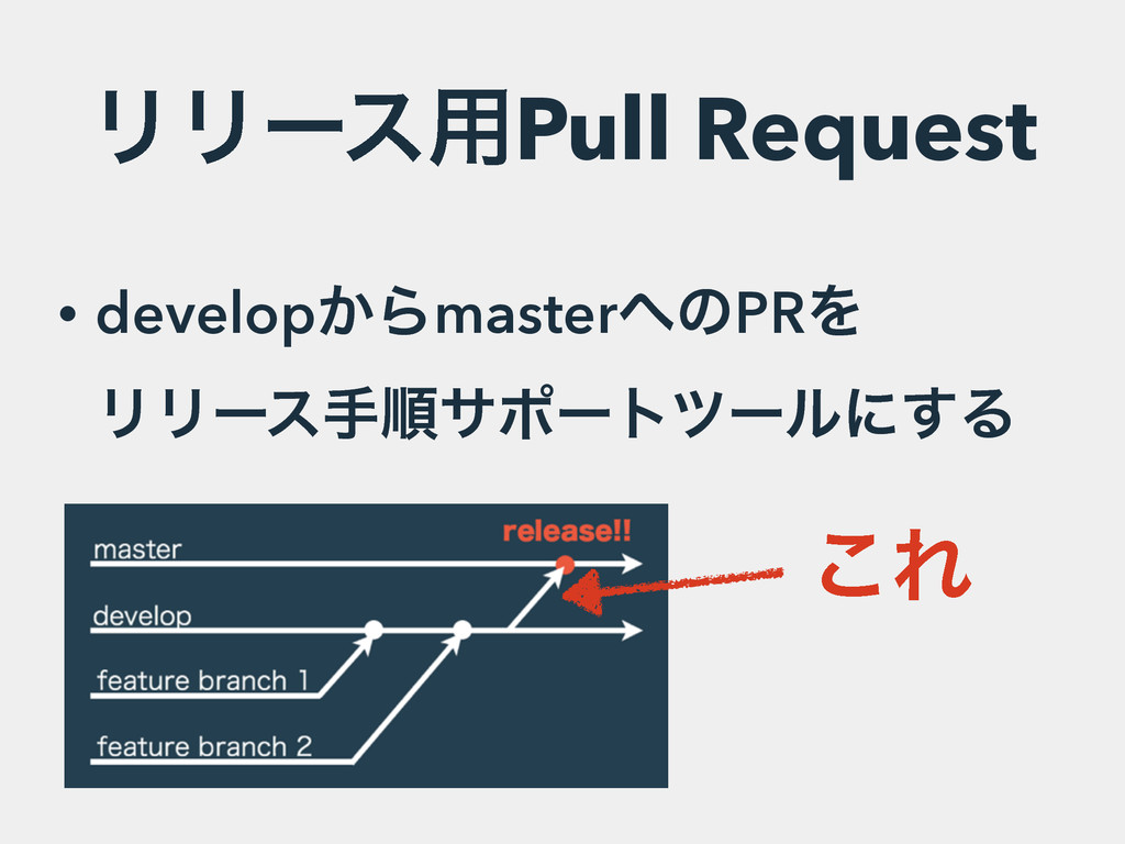 ϦϦʔε༻Pull Request • develop͔Βmaster΁ͷPRΛɹɹɹ ϦϦʔ...