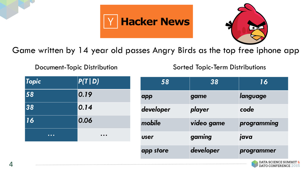 4 Game written by 14 year old passes Angry Bird...