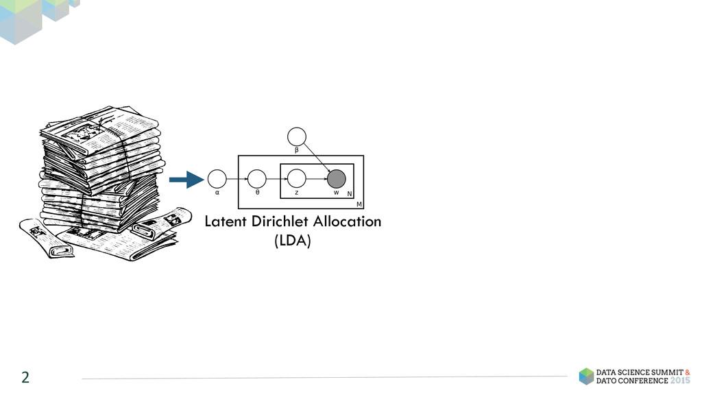 2 Latent Dirichlet Allocation (LDA)
