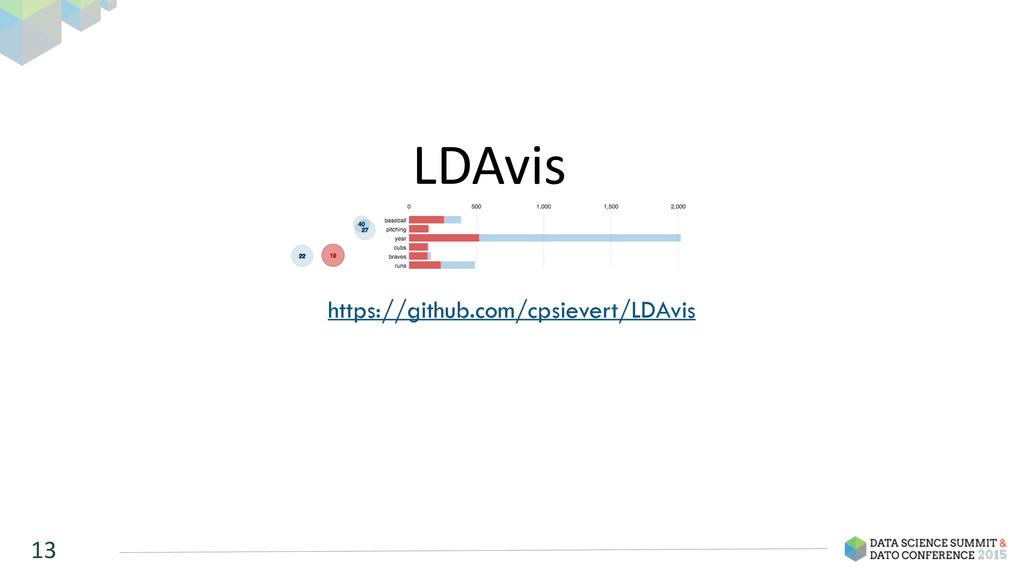 LDAvis 13 https://github.com/cpsievert/LDAvis