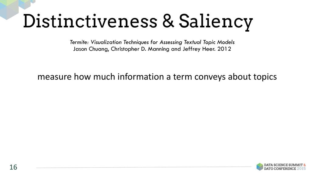 Distinctiveness & Saliency 16 Termite: Visualiz...