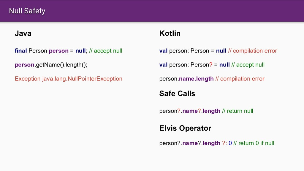 Null Safety Java final Person person = null; //...