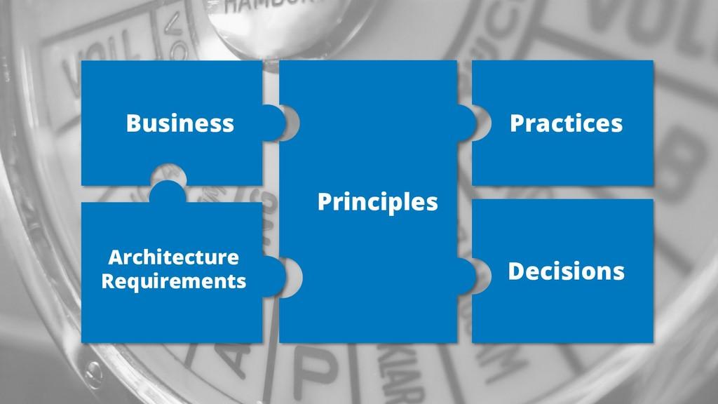 Business Architecture Requirements Decisions Pr...