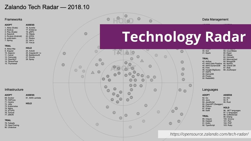 Technology Radar https://opensource.zalando.com...