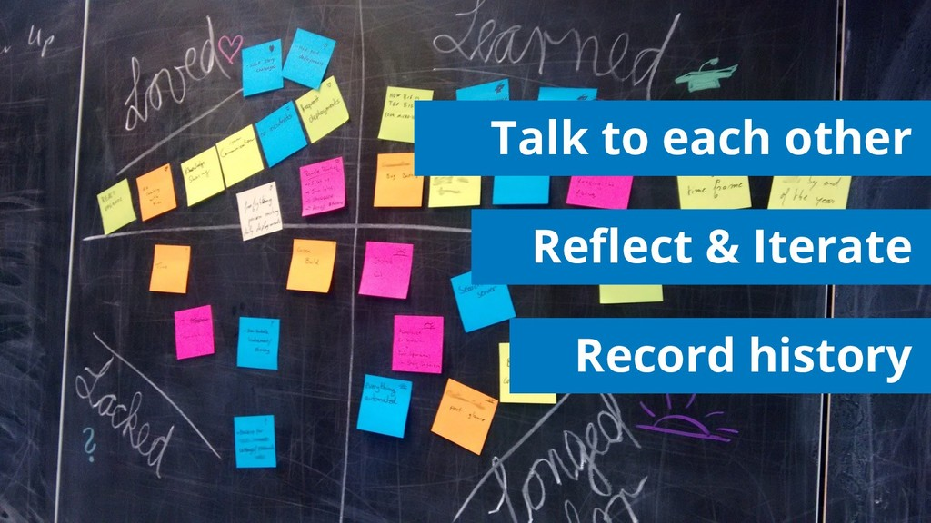 Reflect & Iterate Talk to each other Record his...
