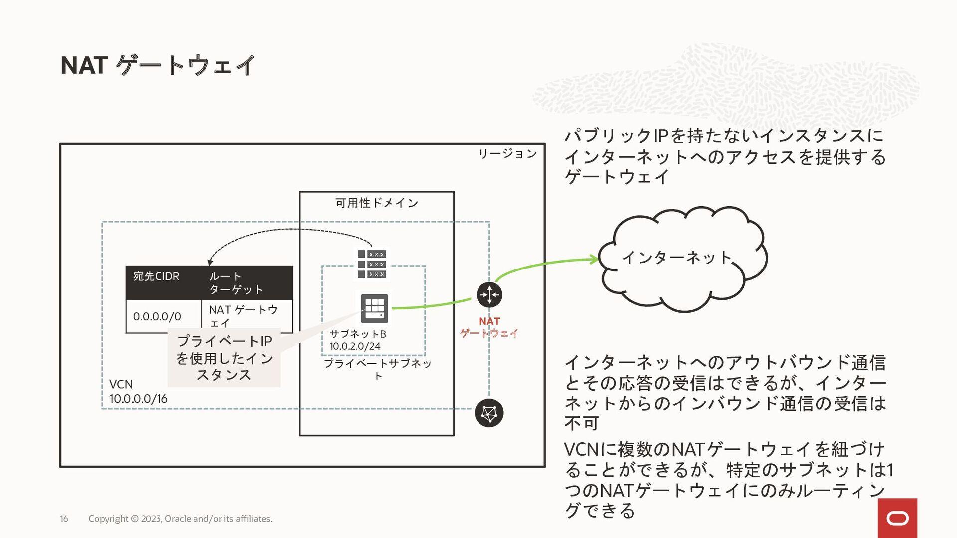 VCN 10.0.0.0/16 B 10.0.2.0/24 VCN 翻 • • CIDR • ...