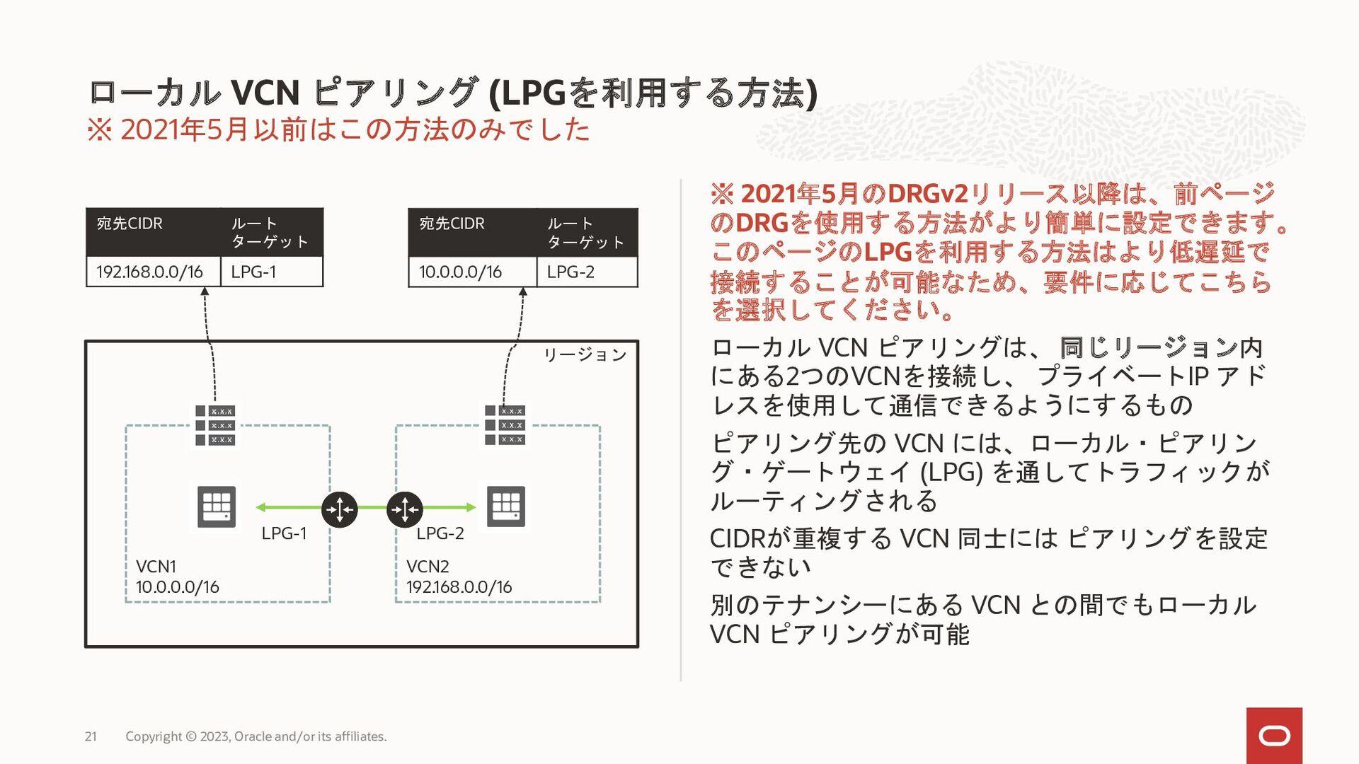 ※ 2021 5 DRG (DRG) VCN DRG VCN LPG 1 DRG VCN CI...