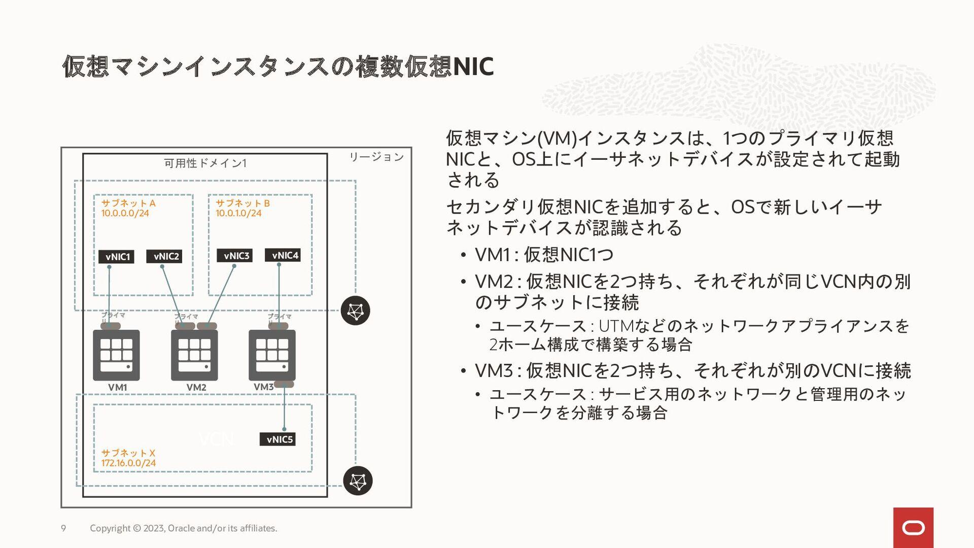 1 NIC NIC 1 IP 1 NIC ( ) NIC IP IP 31 (IP ) IP ...