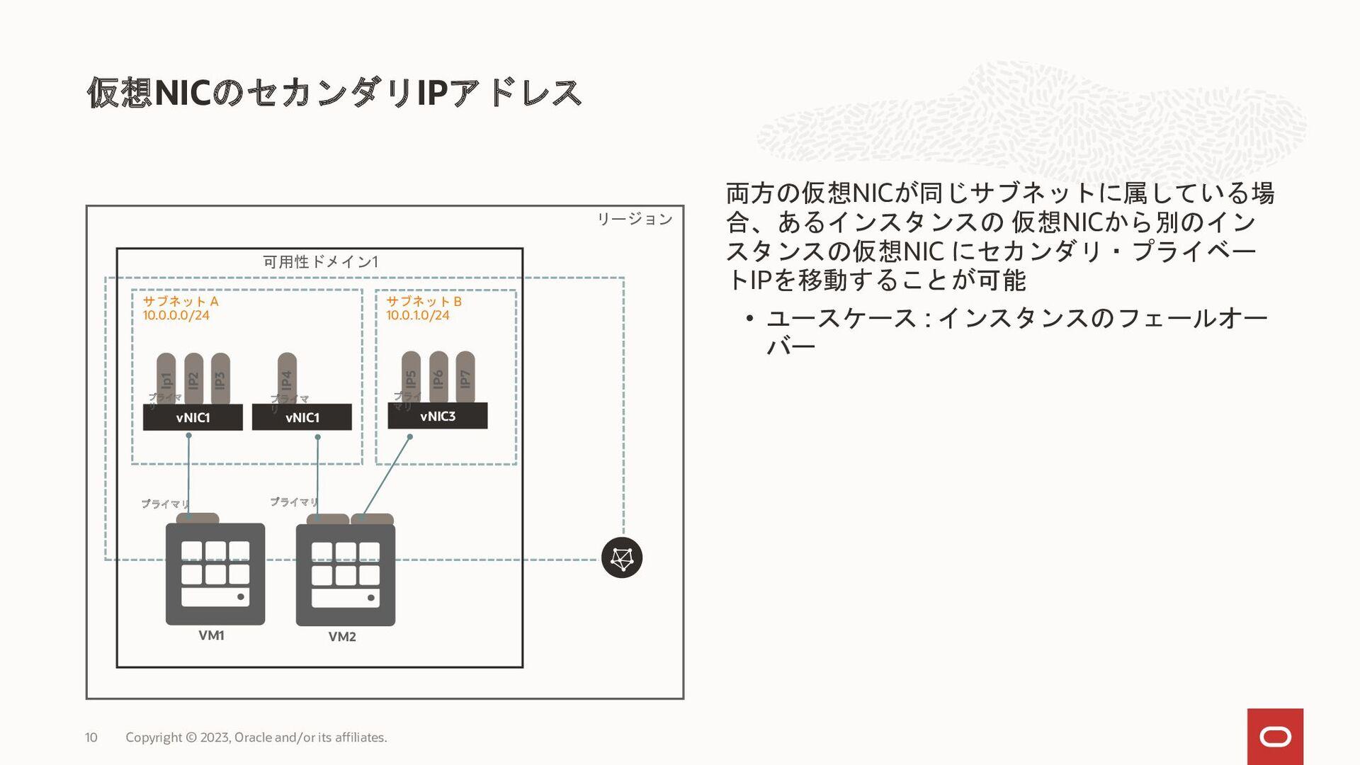 vNIC1 (VM) 1 NIC OS NIC OS • VM1 : NIC1 • VM2 :...