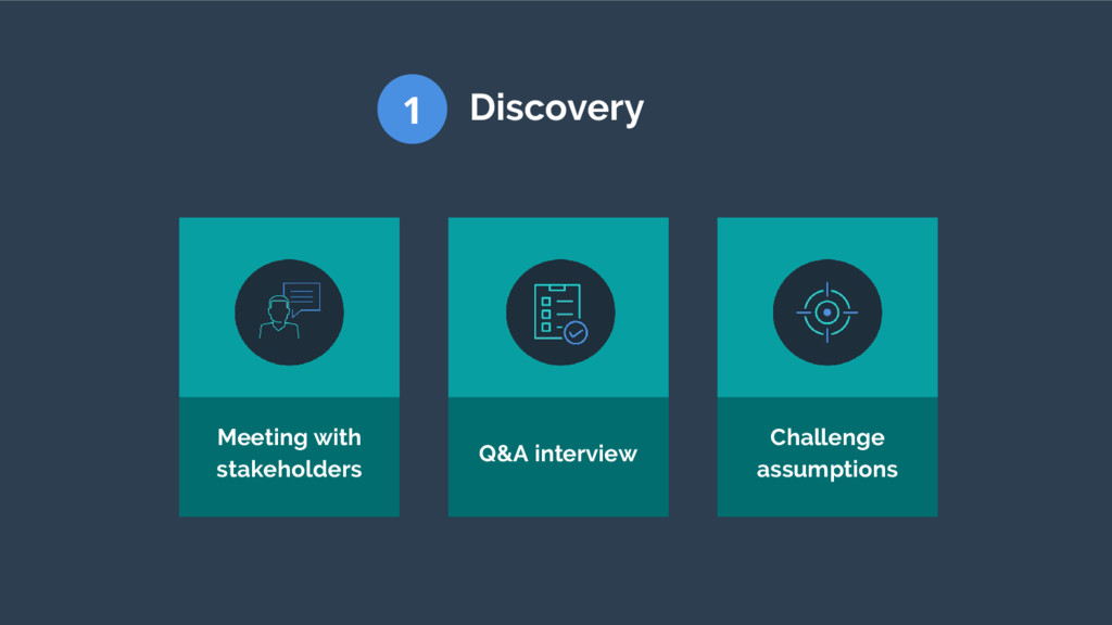 1 Discovery Meeting with stakeholders Q&A inter...