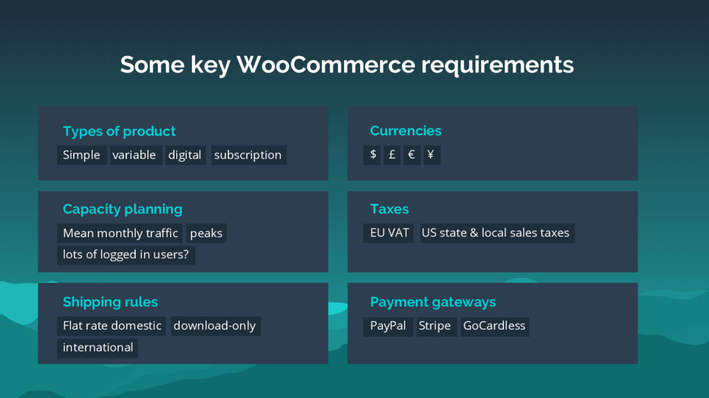 Some key WooCommerce requirements Types of prod...